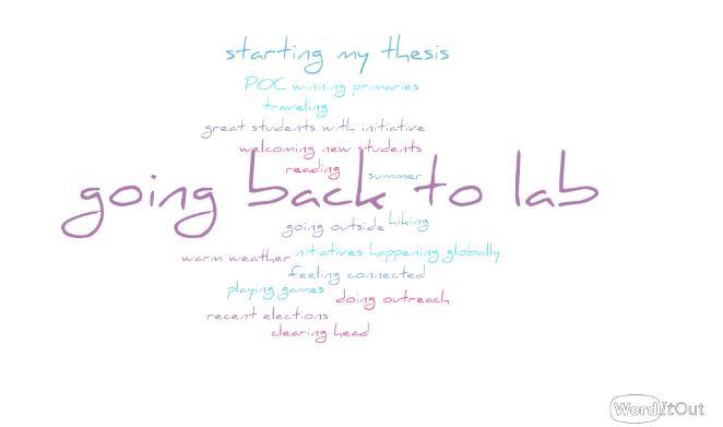 What are you excited about - word cloud